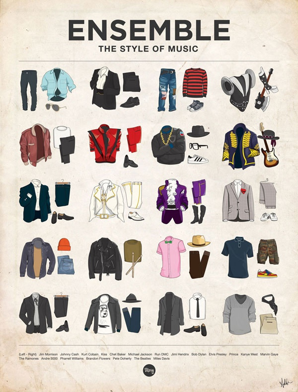 styleofmusic full Ensemble: The Style of Music (Iconic Outfits From 20 Male Musicians)