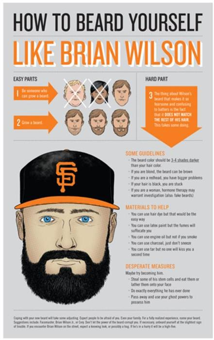 tumblr lhrbp14XL31qz8tj3 How to Beard Yourself like Giants Pitcher Brian Wilson